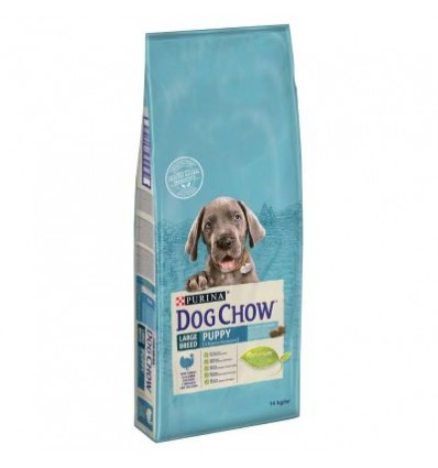 Purina Dog Chow Puppy Large Breed Peru 14kg